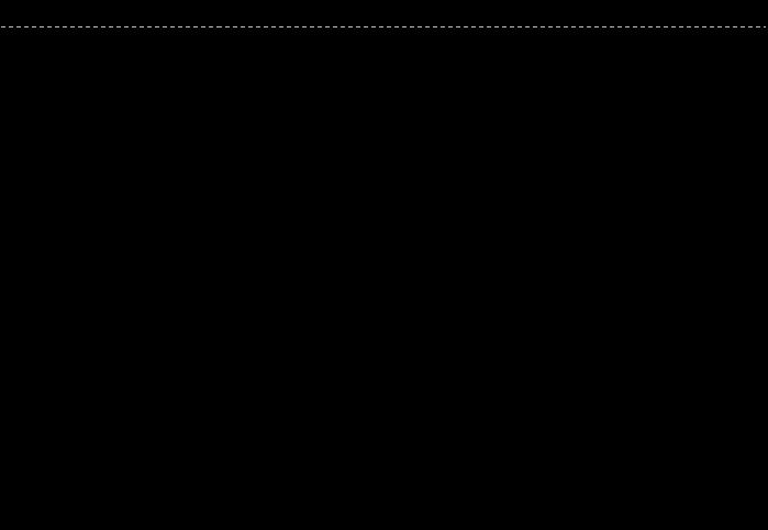 Jan 2018 Results