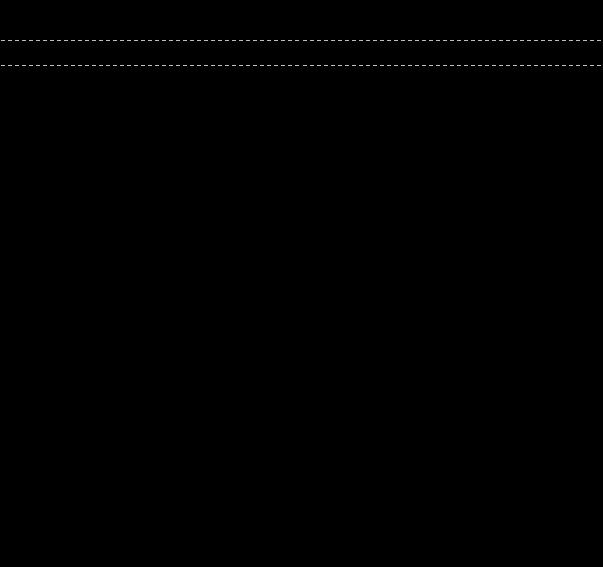 Jul 2018 Results
