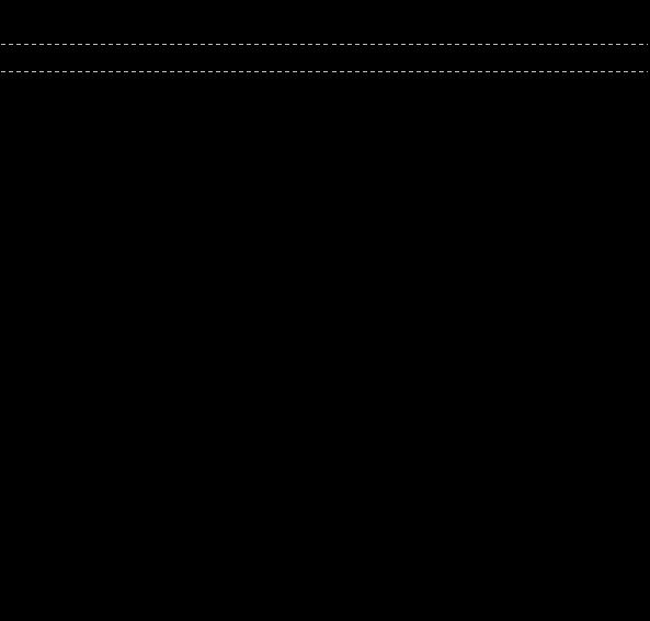 Jun 2018 Results