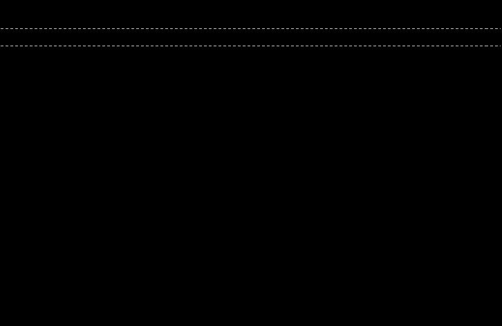 Jan 2019 Results