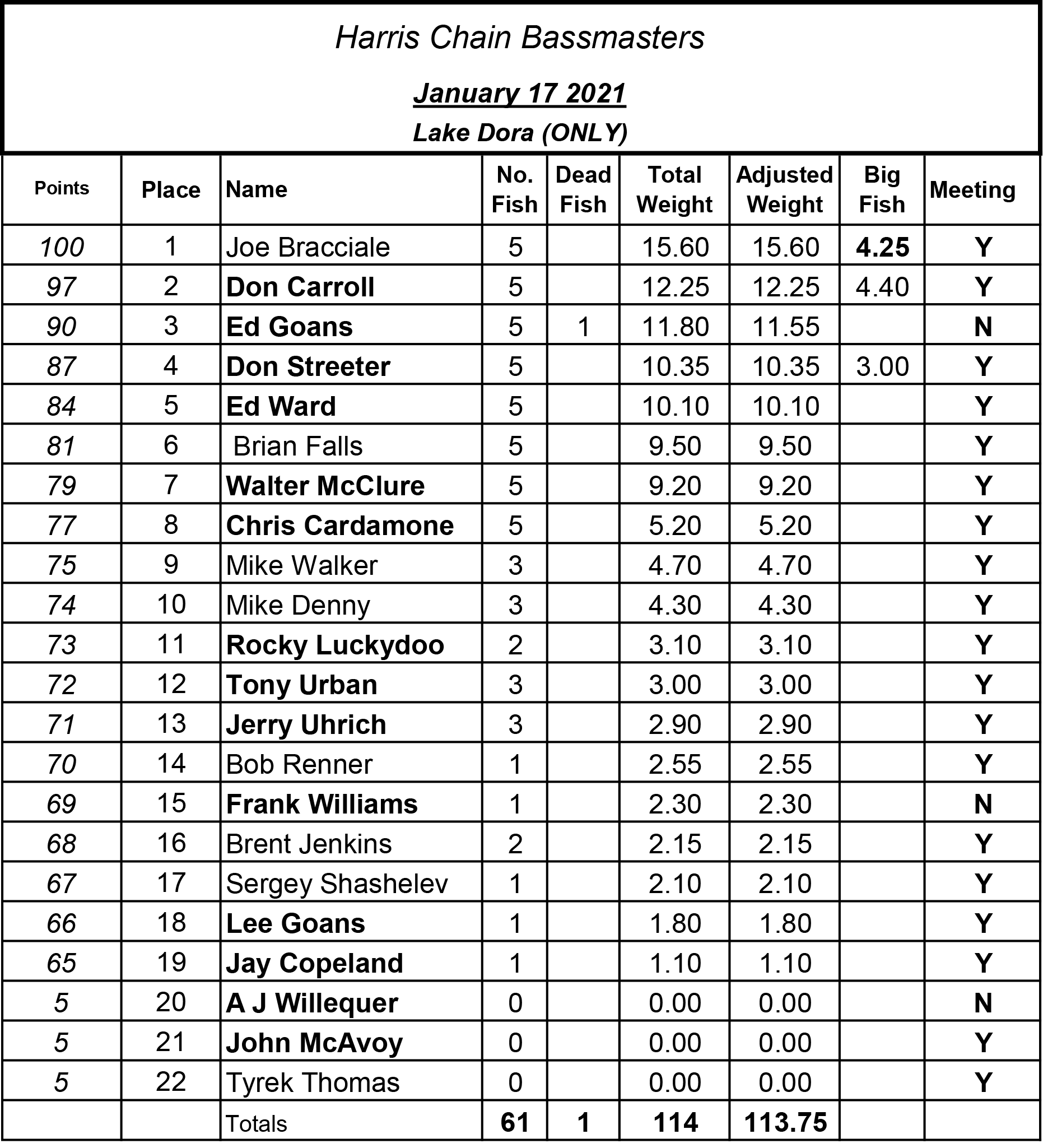 01Dora21